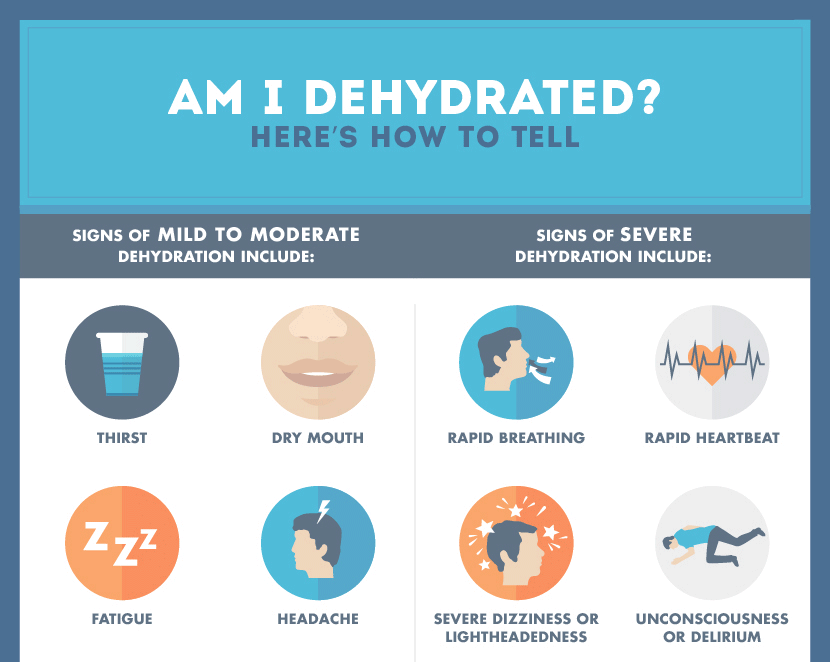 signs-of-dehydration-crop(1)